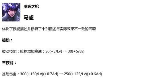 王者榮耀8月7日體驗服停機更新公告